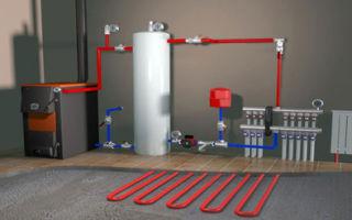 Установка котла – основа автономного отопления