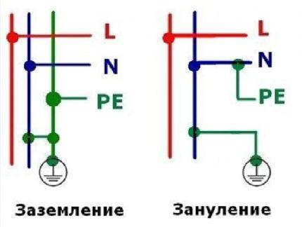 перемычка проводазануления