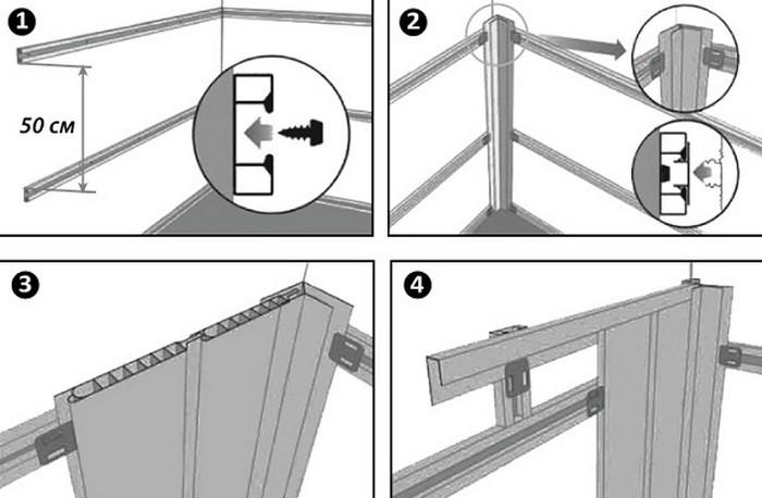 Каркасный способ установки панелей ПВХ в ванную комнату