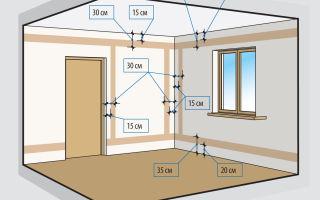 Максимально обезопасить электропроводку в доме