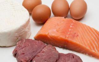 Лучшие натуральные продукты для роста мышц