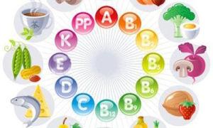 Витамины, минералы и аминокислоты в рационе бодибилдера