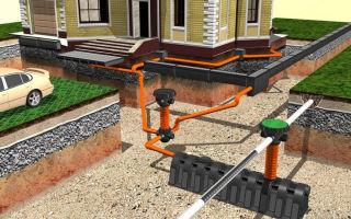 Дренаж, как эффективный метод отвода воды с участка