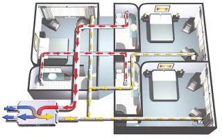 Преимущества приточно-вытяжной вентиляции