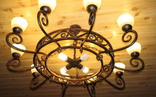 Кованые изделия – идеальные украшения для дома