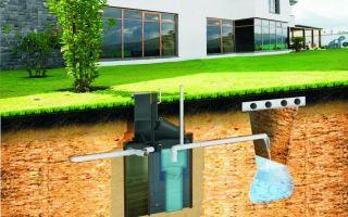 Септики – удобный способ очищения сточных вод