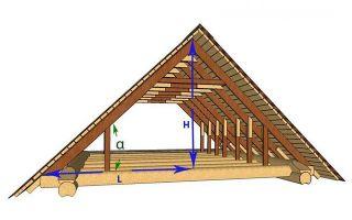 Как самому рассчитать высоту крыши — способы