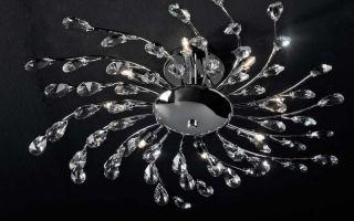 Купить потолочные люстры